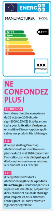 Définitions : Ecodesign, ELD, ERP